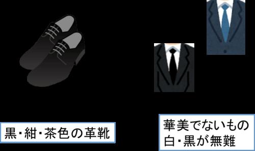 厄払いの服装男性 靴・ネクタイは?
