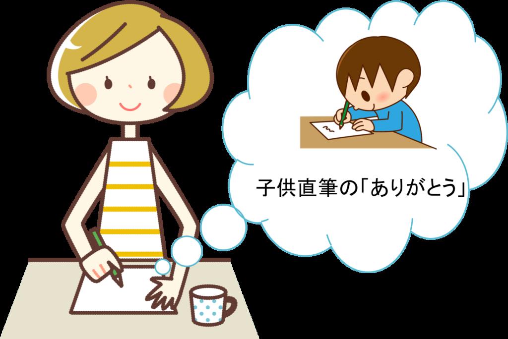 入学祝いのお礼状 例文
