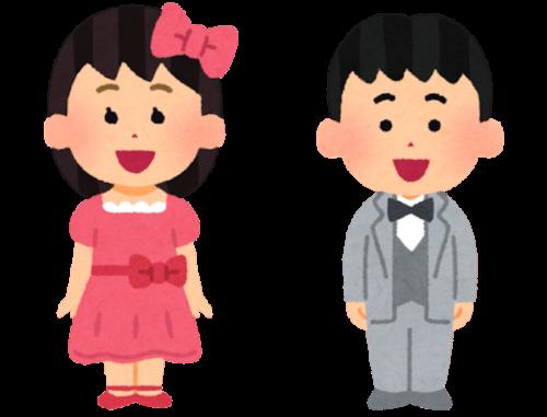 結婚式の席札メッセージ 子供の場合(甥姪)