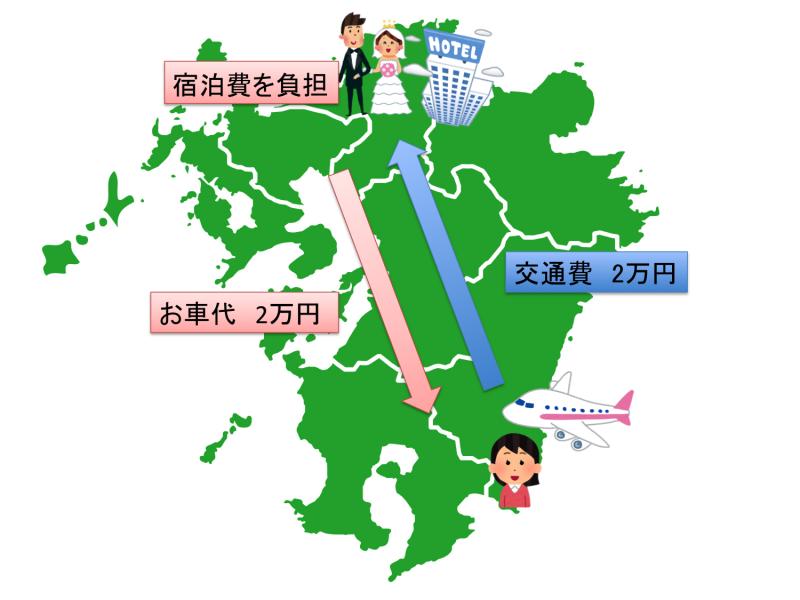 okurumadai3