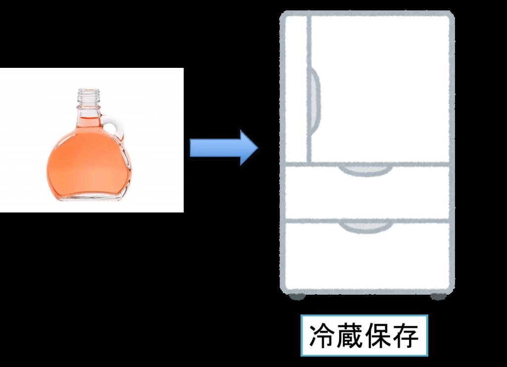 メープルシロップの保存方法