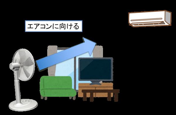 エアコンと扇風機を併用する場合の扇風機の置き方