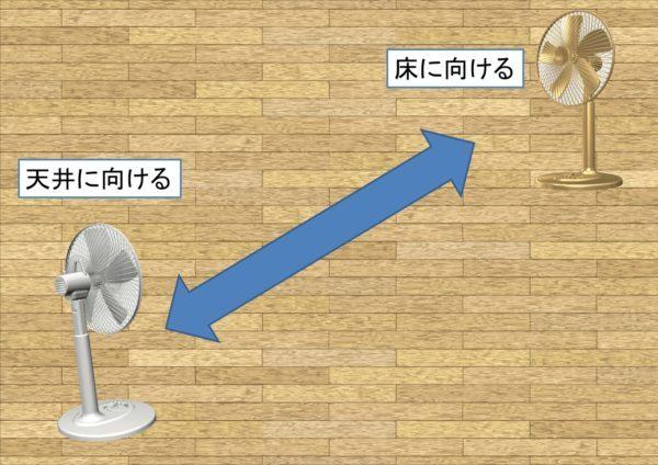 扇風機の効果的な置き方 2台の場合