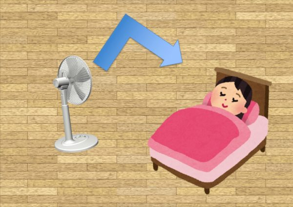 扇風機の効果的な置き方 寝る時の注意点