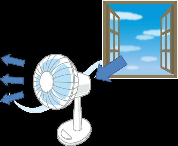 扇風機の効果的な置き方 外の方が涼しい時