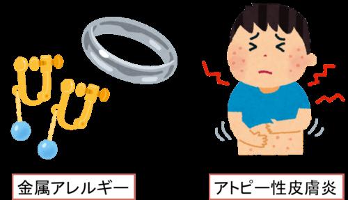 指先に水泡ができた。汗疱の場合の予防法は?