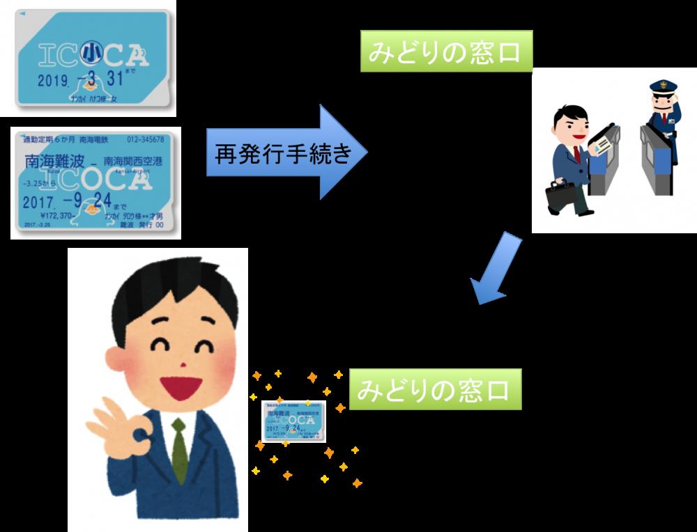 icoca5