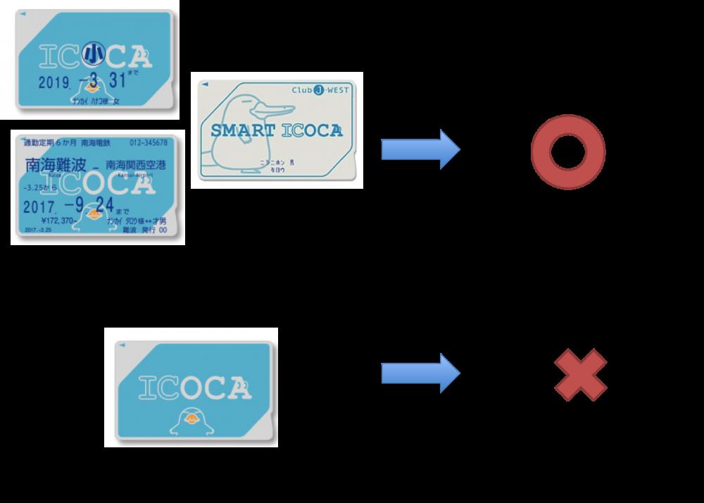 icoca7