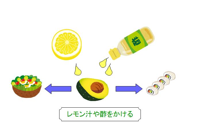 アボガド 変色 防止 レモン 酢
