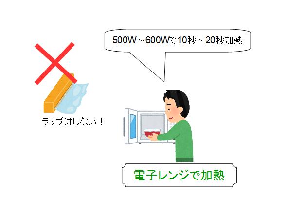 アボガド 変色 防止 電子レンジ