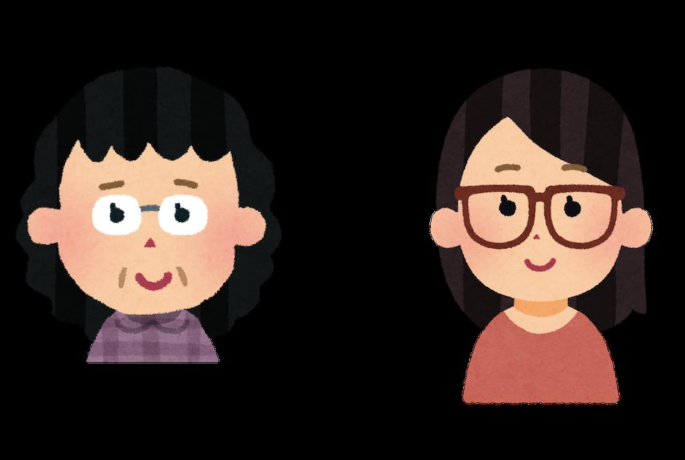 おばさんっぽいメガネ