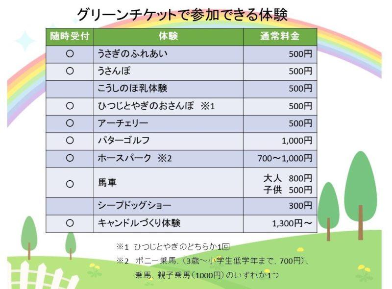 グリーンチケット体験リスト