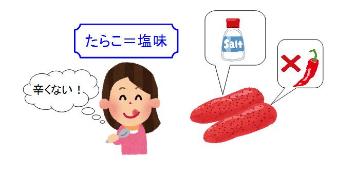 明太子 たらこ 違い 塩味
