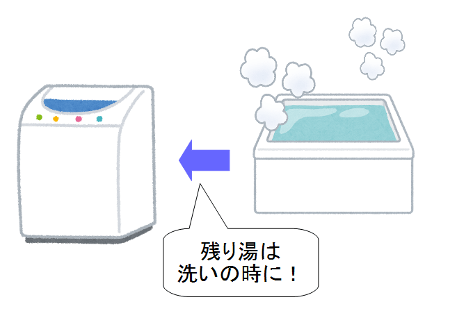 お風呂の残り湯 洗濯 やり方 洗い