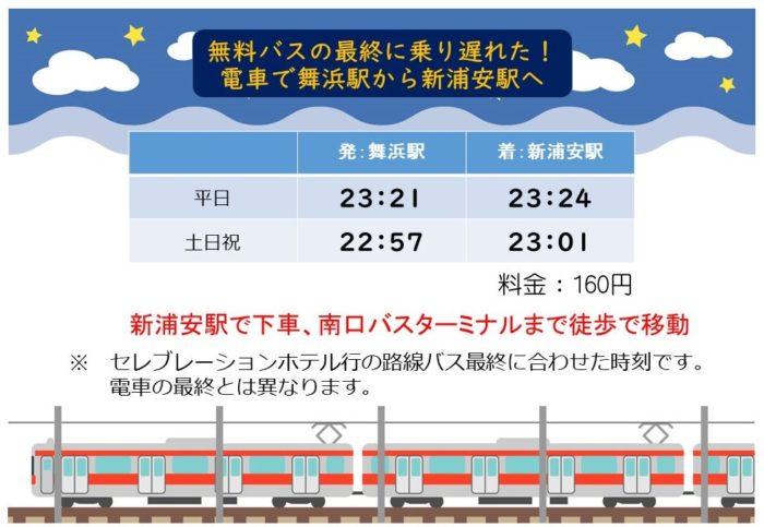 電車で新浦安駅まで