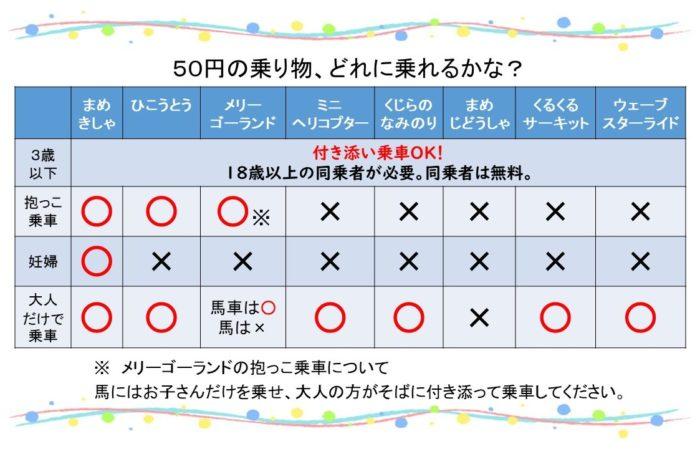 50円乗り物制限