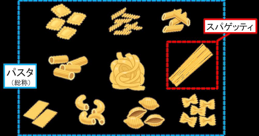 パスタとスパゲッティの違い