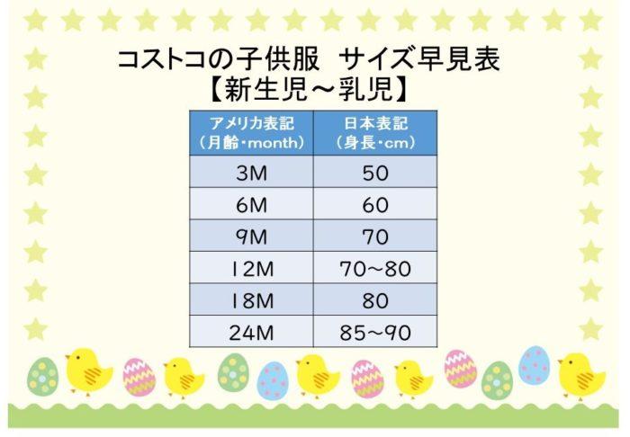 コストコの子供服サイズ・新生児~乳児