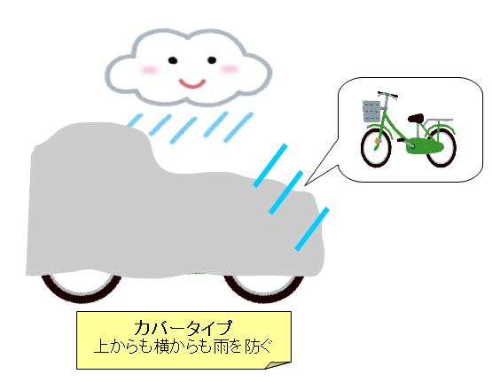 自転車 収納 屋外 カバー