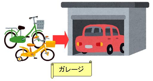 自転車 収納 方法 ガレージ