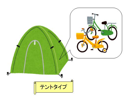 自転車 収納 方法 テント 屋外