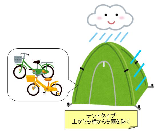 自転車 収納 屋外 テント