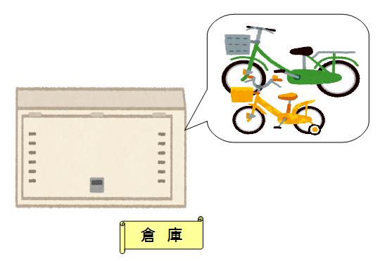 自転車 収納 方法 倉庫 屋外
