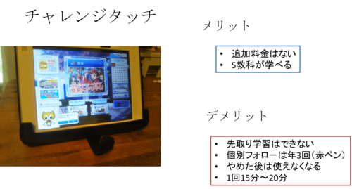 RISU算数とチャレンジタッチの比較