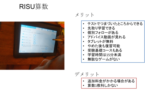 RISU算数のメリットデメリット