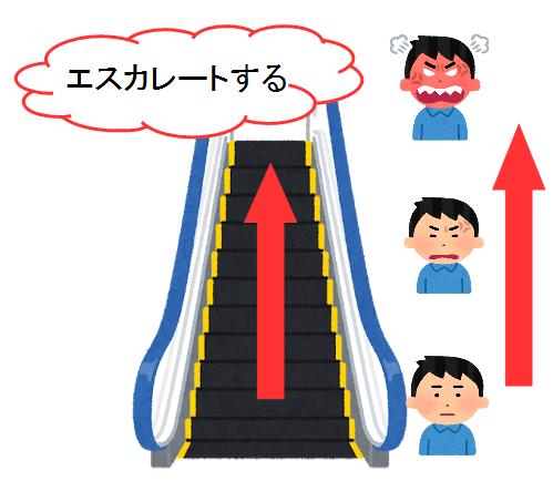 エレベーター エスカレーター 違い エスカレート