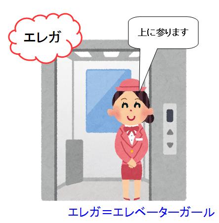 エレベーター エスカレーター 違い エレベーターガール