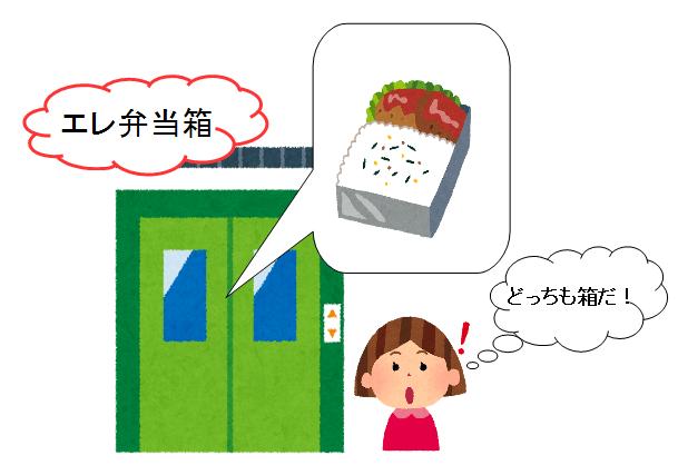 エレベーター エスカレーター 違い 箱