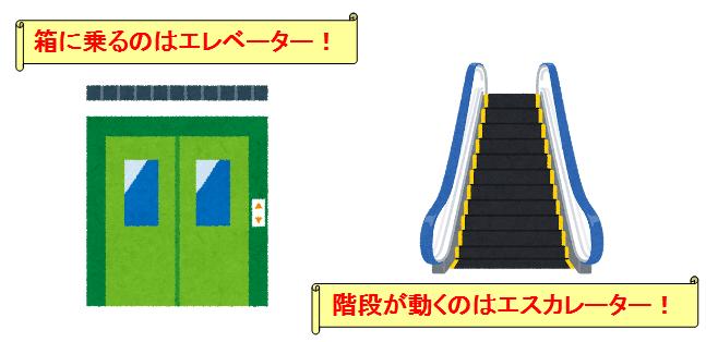 エレベーター エスカレーター 違い