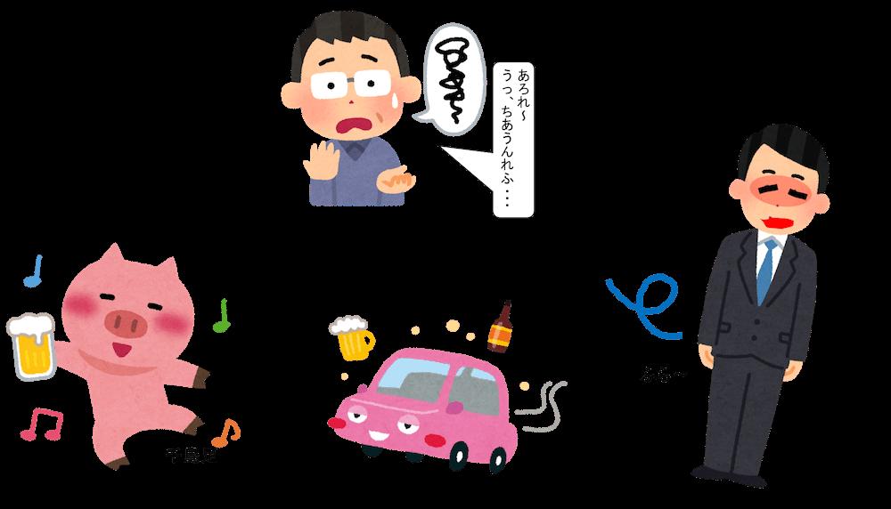 酒酔い運転