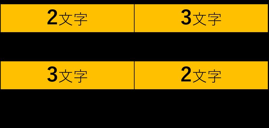 東西南北 覚え方 文字数