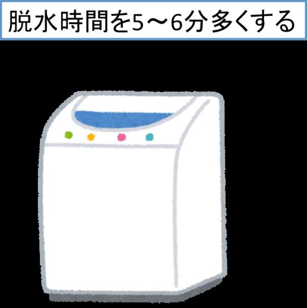 夜洗濯をする時のポイント