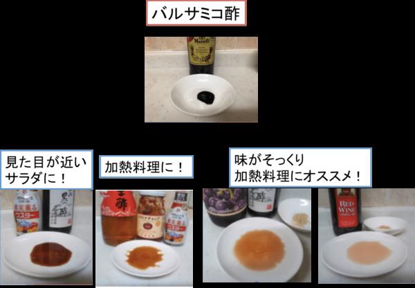 バルミコ酢の代用品比べの結果
